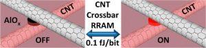CNT-RRAM